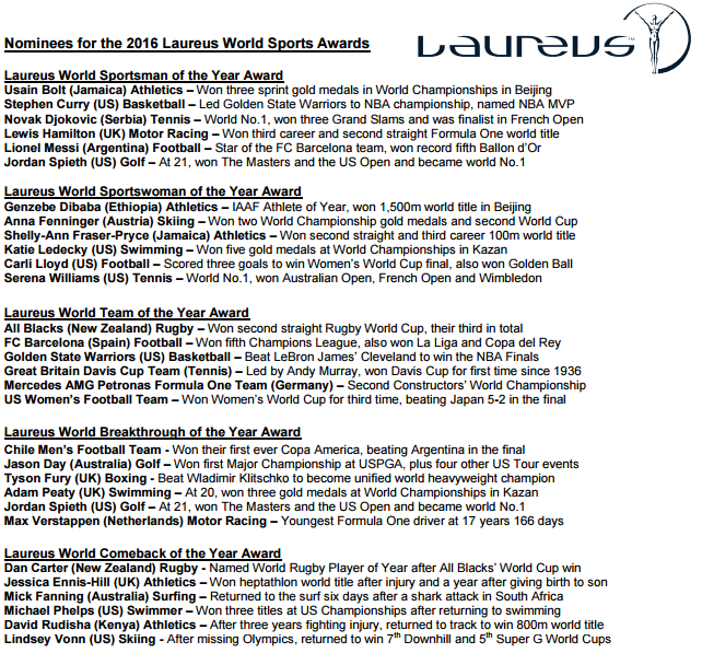Laureus Sports Awards