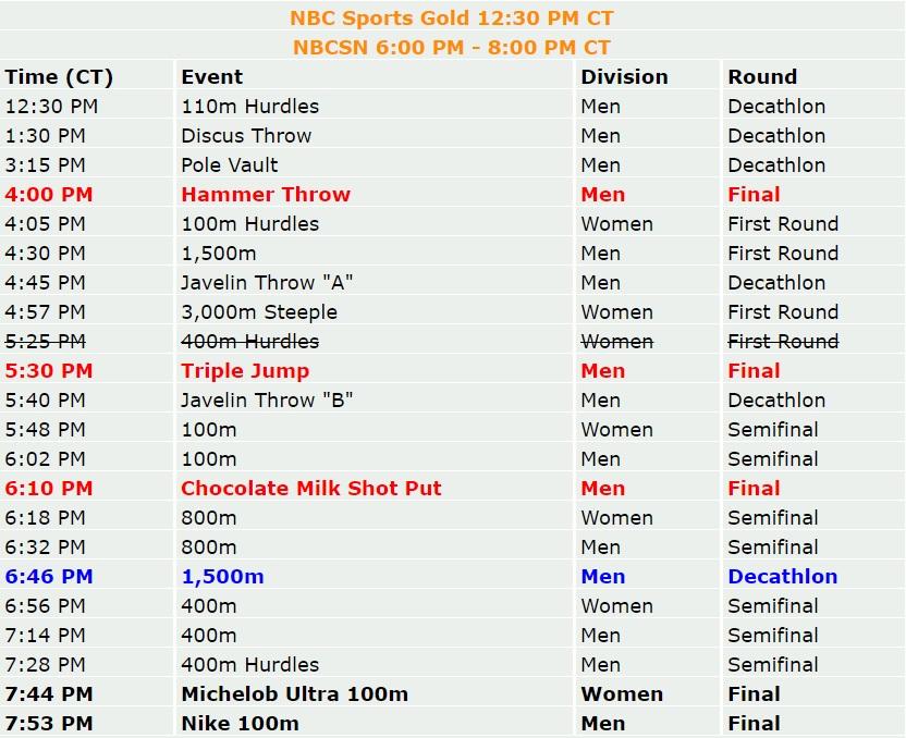 USATF Friday Schedule