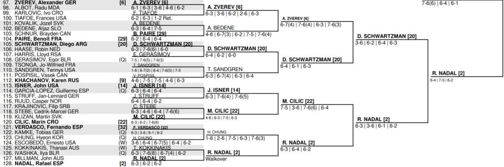 U.S. Open Men's Draw