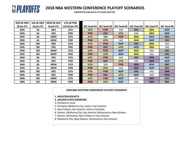 2018-NBA-Playoff-Scenarios-April-11-1