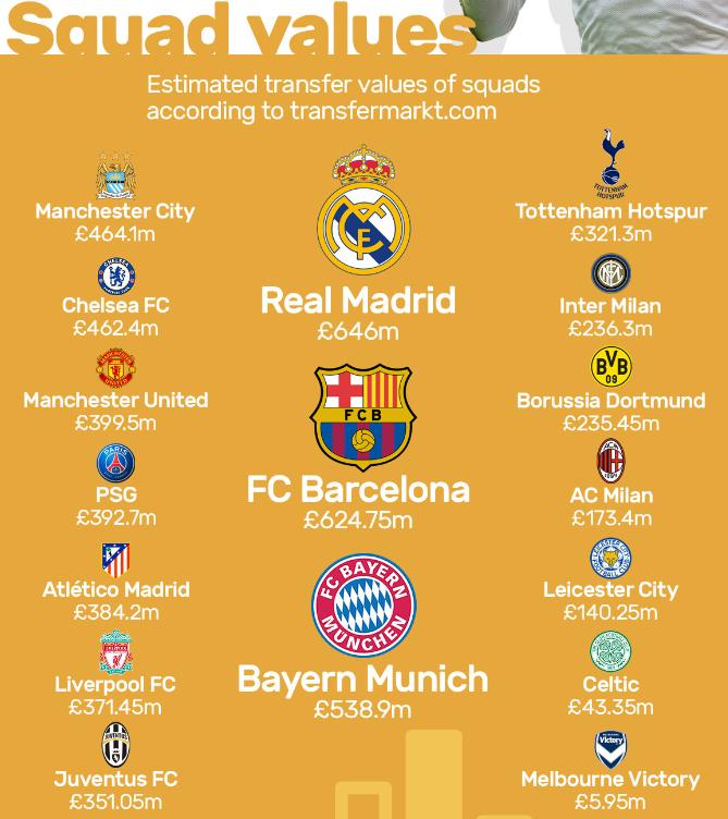 Infographic, ICC, 2016