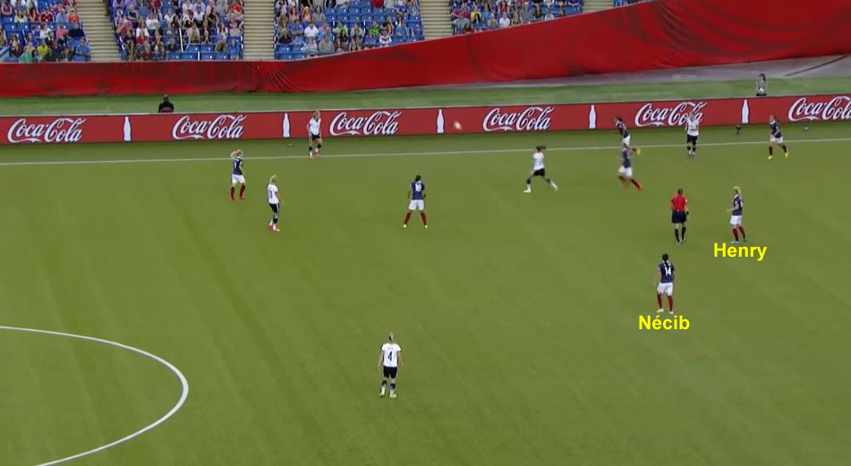 France's wide players tucked in defensively against Germany.