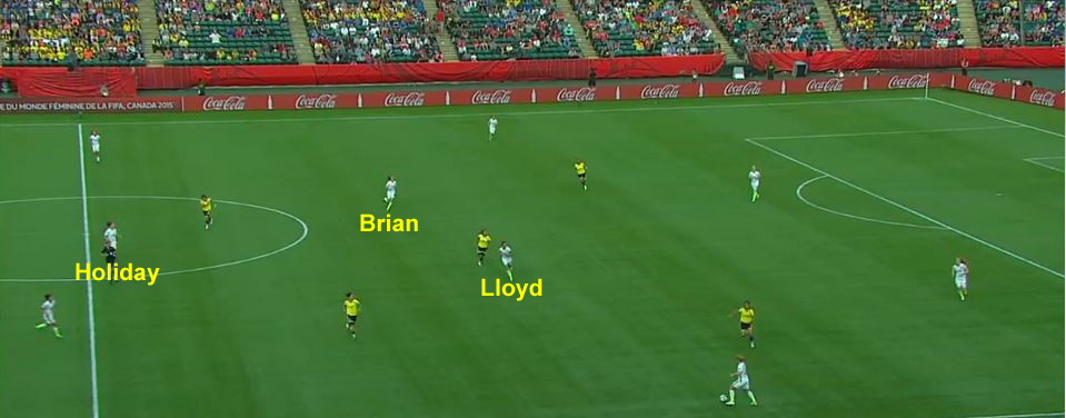 The U.S.'s midfield formation against Colombia.