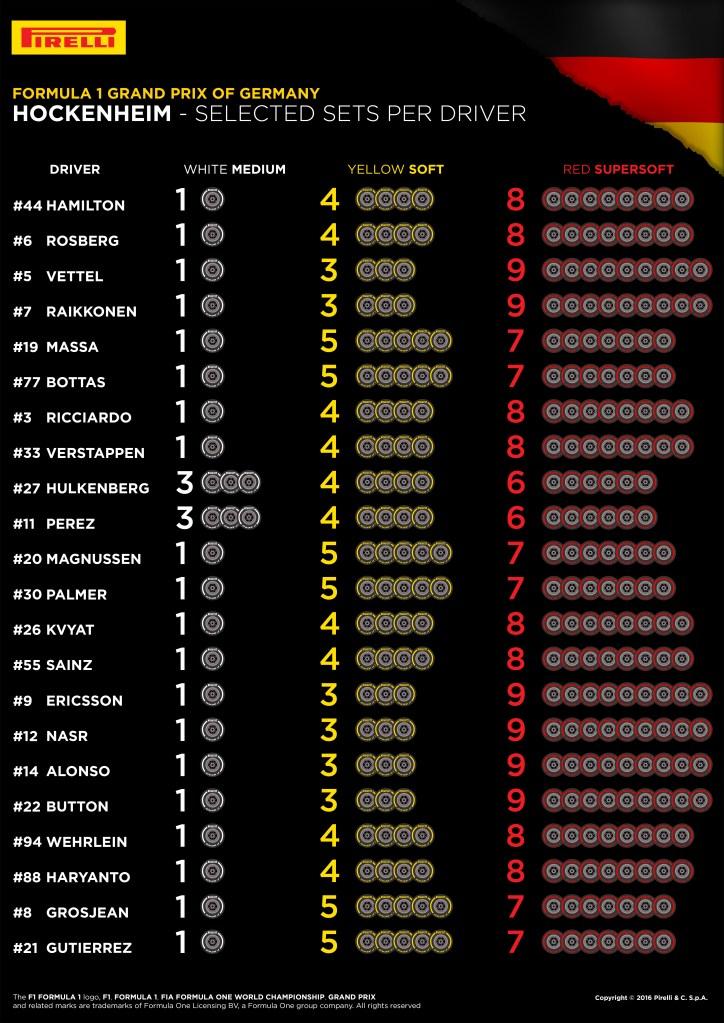 11-Germany-Selected-Sets-Per-Driver-4k-EN
