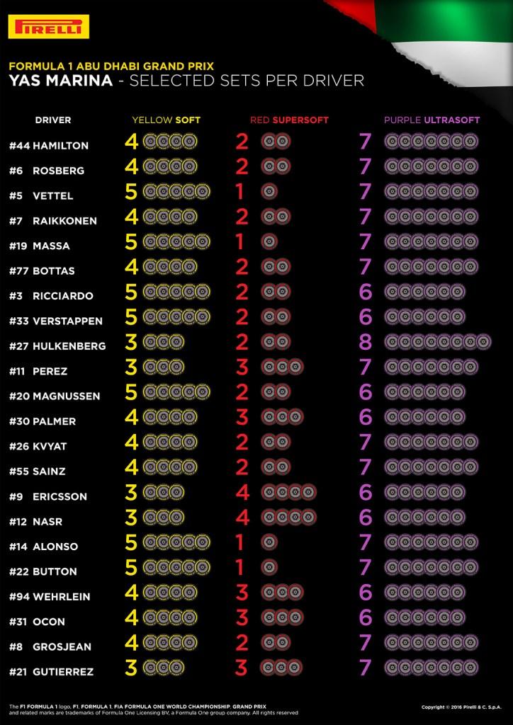 10869_abudhabi-selected-sets-per-driveren