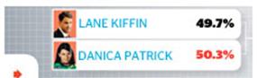 Kiffin-Patrick Update.PNG