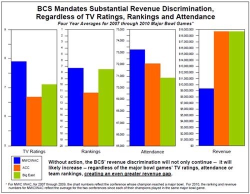 BcS Charts.PNG