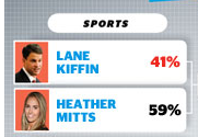 Kiffin-Mitts Update.PNG