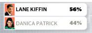 Kiffin-Patrick Final.PNG