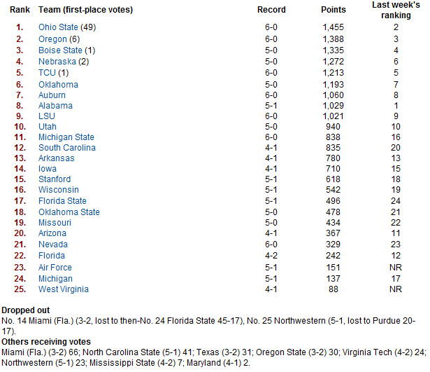 USA Today Week Six.PNG