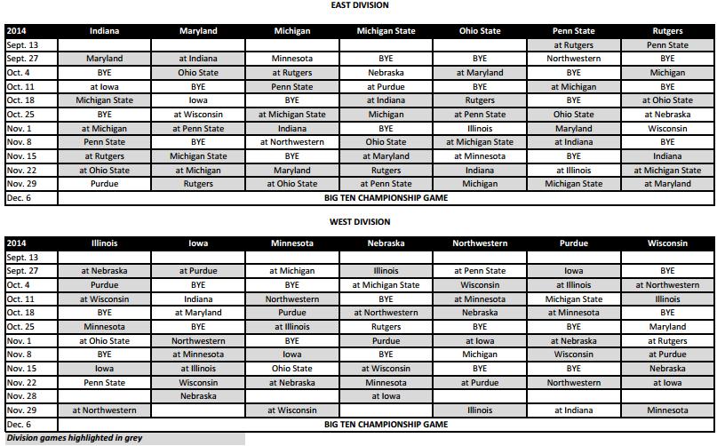 2014 Big Ten Schedule