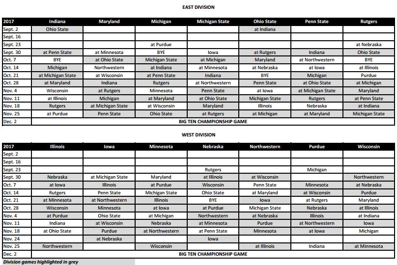 2017 Big Ten Schedule