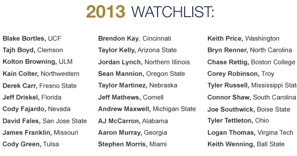 2013 Unitas Award Watch List