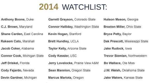 2014 Unitas Award Preseason Watch List