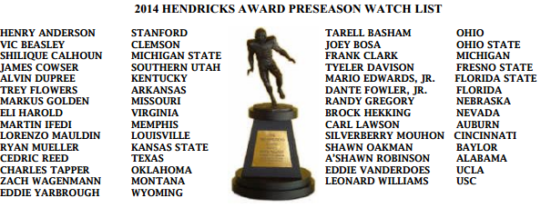 2014 Hendricks Award Watch List