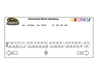 HOME Pit Assignments