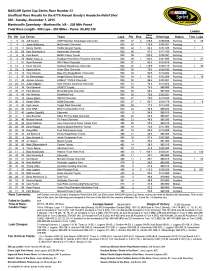 Martinsville results_Page_1