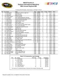 Daytona qualifying practice 2-page-001