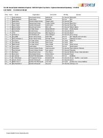Sprint Unlimited entry list JPG