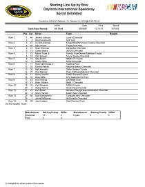 Sprint Unlimited starting grid-page-001