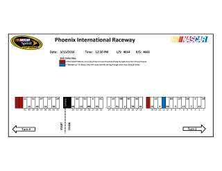 PIR Cup Pit Stall assignments