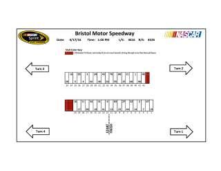 Bristol 1 Cup pit stalls