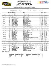 Bristol sprint cup starting lineup