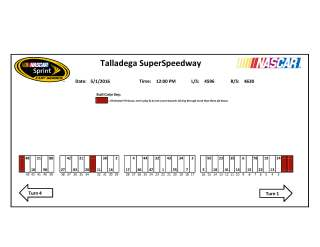 dega cup pit row assignments