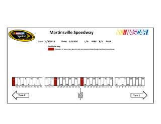 Martinsville pit stall assignments
