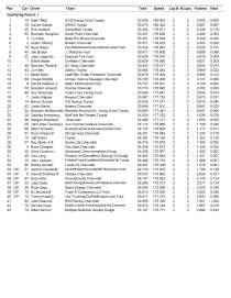 Xfinity qualifying final talladega_Page_2