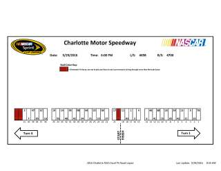 Coke 600 pit stall assignments