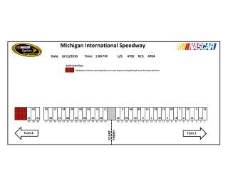 Mich1 pit stall lineup