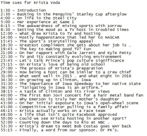 Time cues for Krista Voda