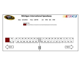 Z Michigan PIT STALL SELECTIONCUP