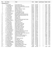 Cup qual Daytona2_Page_2