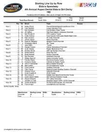 Eldora starting lineup