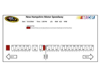 NHMS pit stall assignments