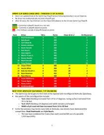 NSCS Daytona 2 Recap-page-005