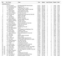 NXS qualifying_Page_2