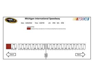 Mich 2 Cup pit stall assignments