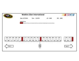 Sprint Cup pit stall assignments