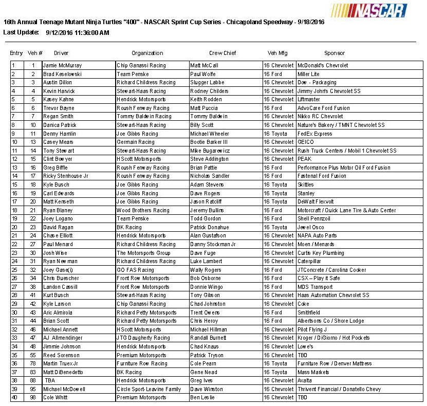 chicagoland-sprint-cup-entry-list