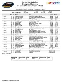 truck-series-staring-lineup-by-row